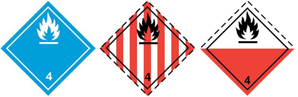 HAZMAT Class 4 Flammable Solids